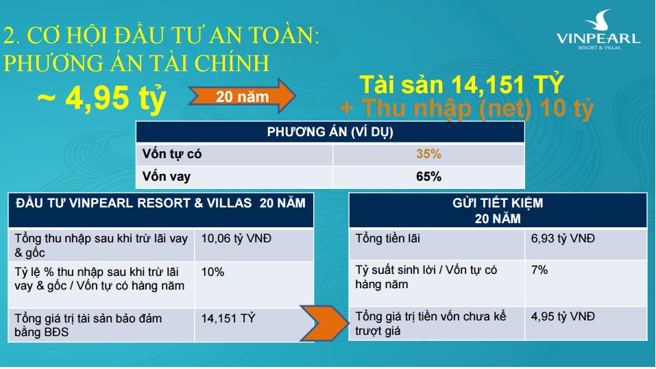phuong an tai chinh 1