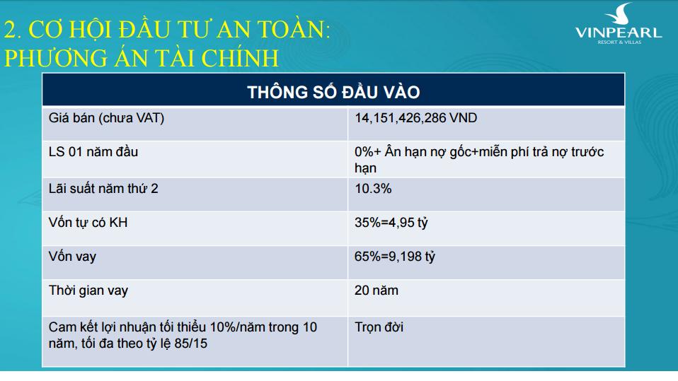 phuong an tai chinh
