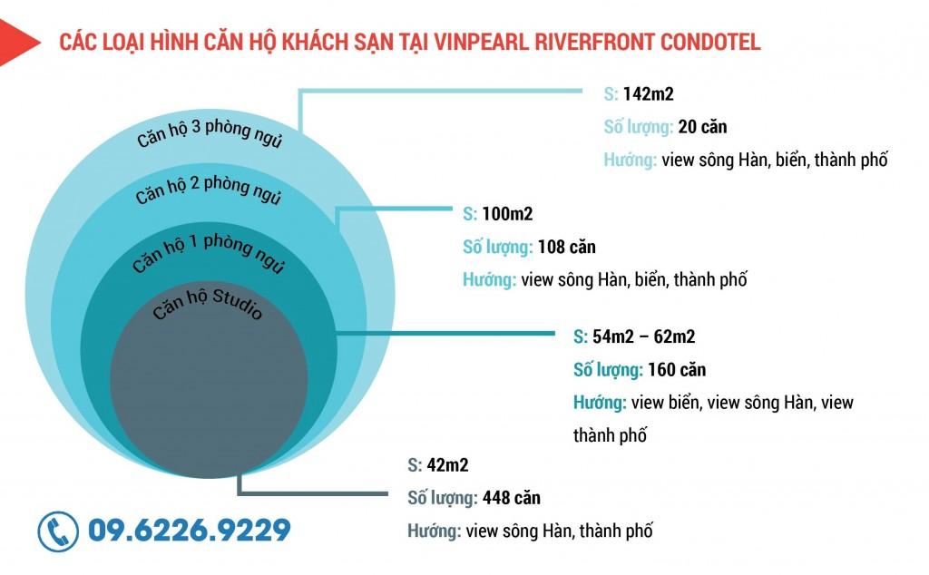 CAC LOAI CAN HO TAI VINPEARL RIVERFRONT CONDOTEL DA NANG