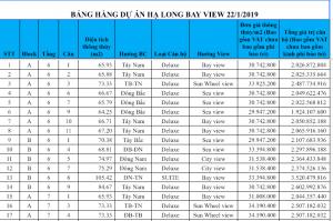Bảng giá bán condotel Hạ Long Bay View tháng 2/2019