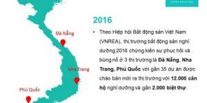 thi-truong-nha-trang-phu-quoc-da-nang-co-bat-dong-san-nghi-duong-phat-trien-manh