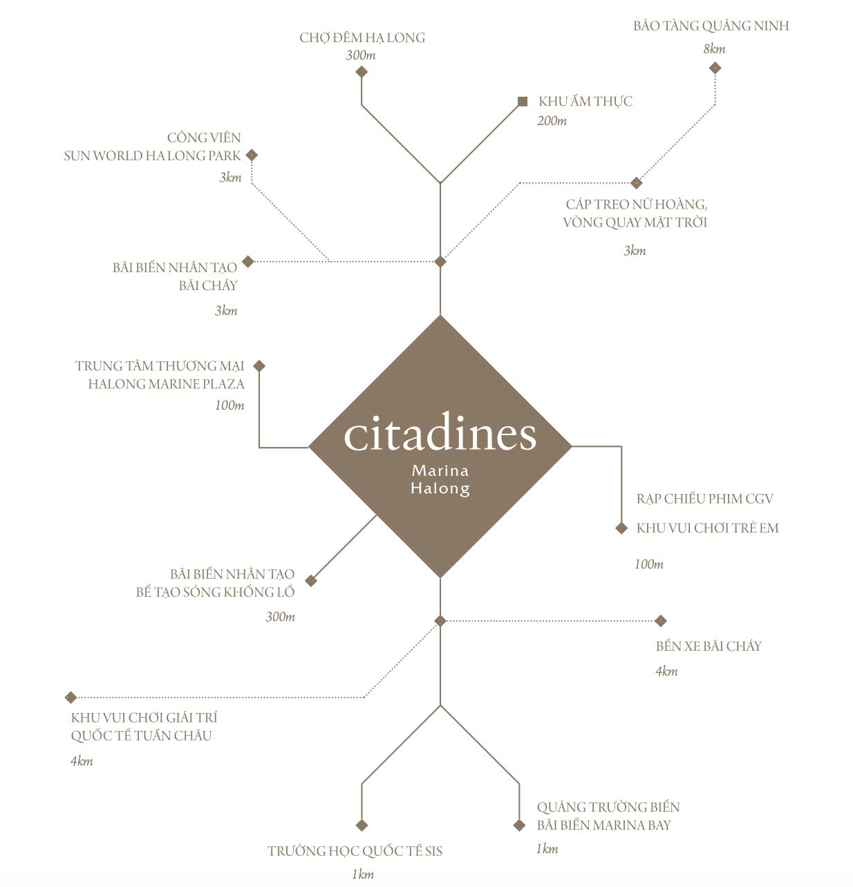 Căn hộ Hạ Long: Citadines Halong có vị trí chiến lược, khẳng định giá trị