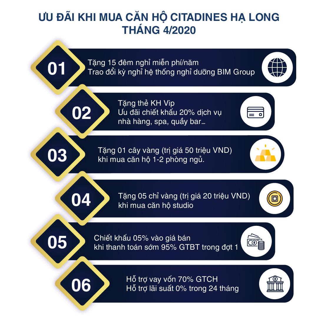 Ưu đãi khi mua căn hộ Hạ Long Citadines Marina Halong