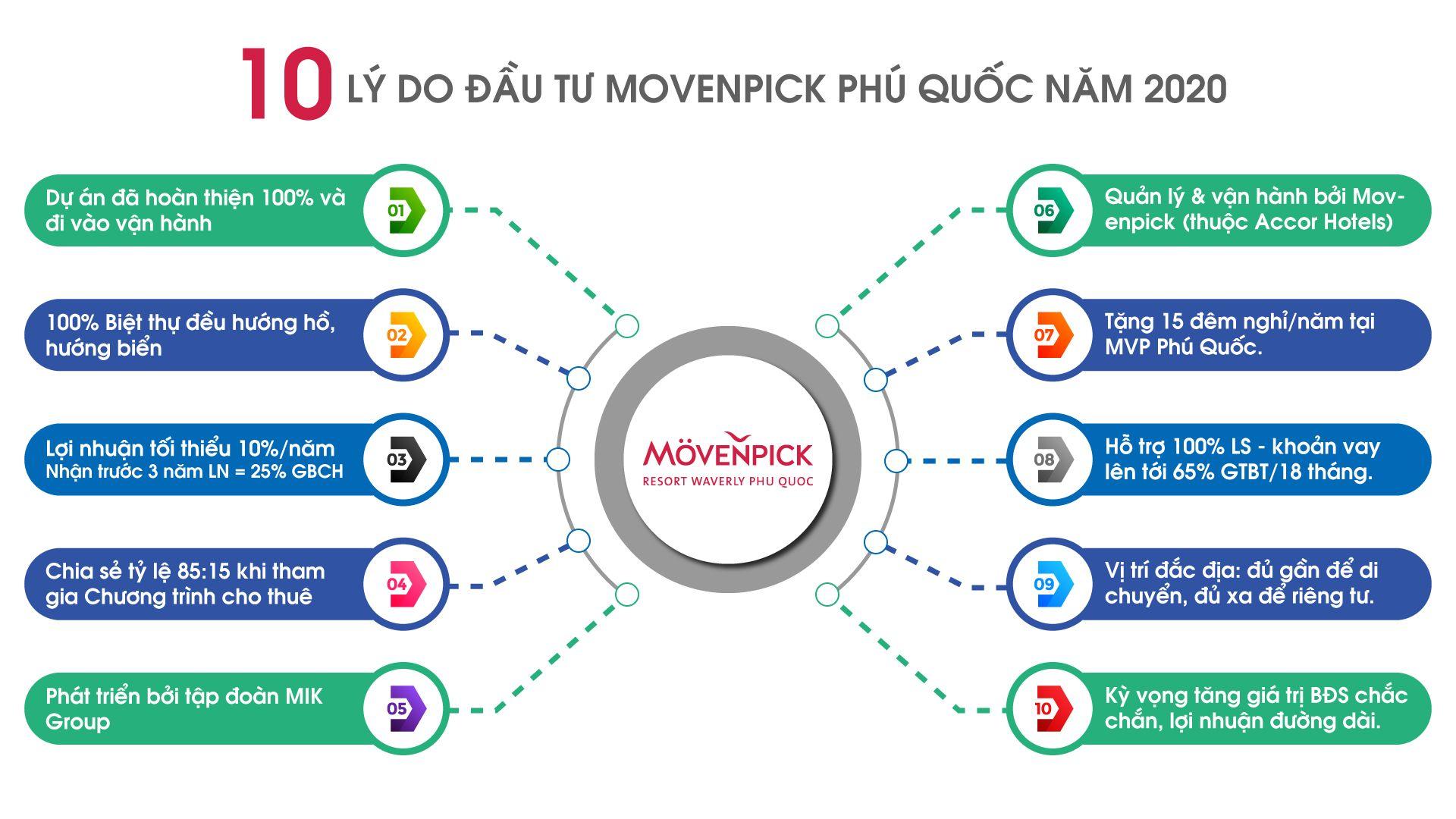 loi-the-biet-thu-Movenpick-Phu-Quoc