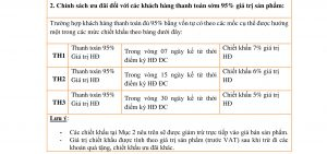 chinh-sach-ban-hang-sonasea-van-don