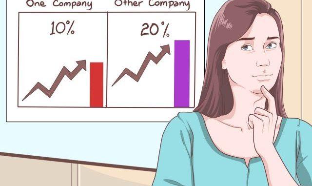Tỷ suất lợi nhuận là gì? Có ý nghĩa như thế nào ?